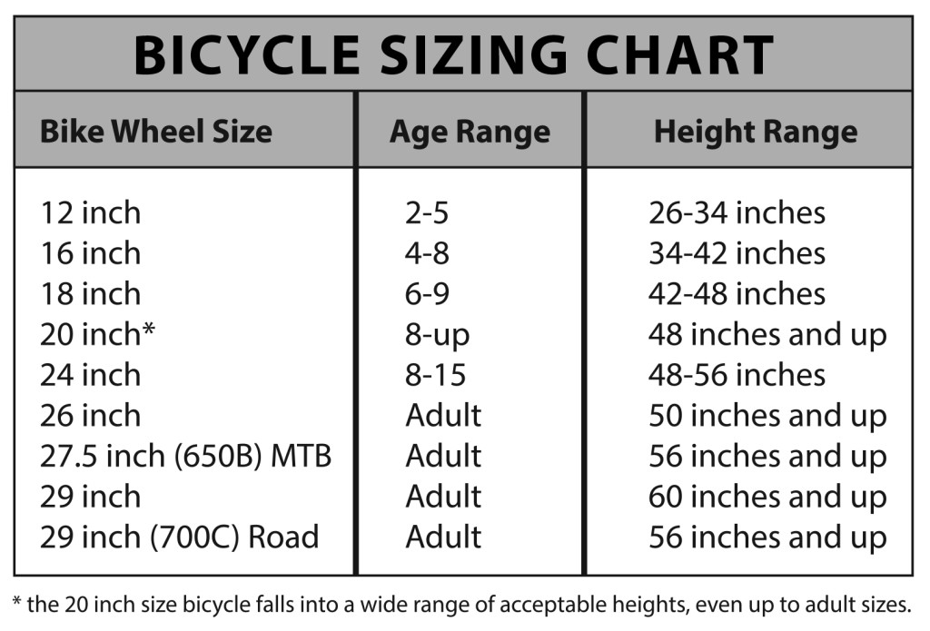 BICYCLE SIZE CHART